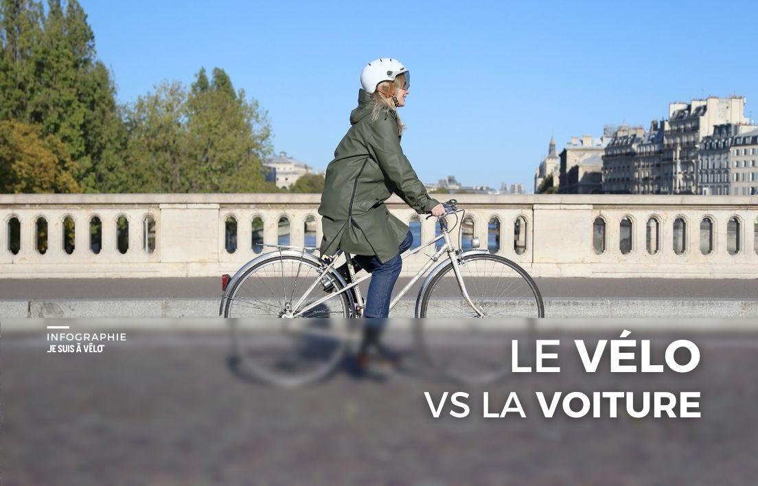 Pourquoi se déplacer à vélo plutôt qu'en voiture ?